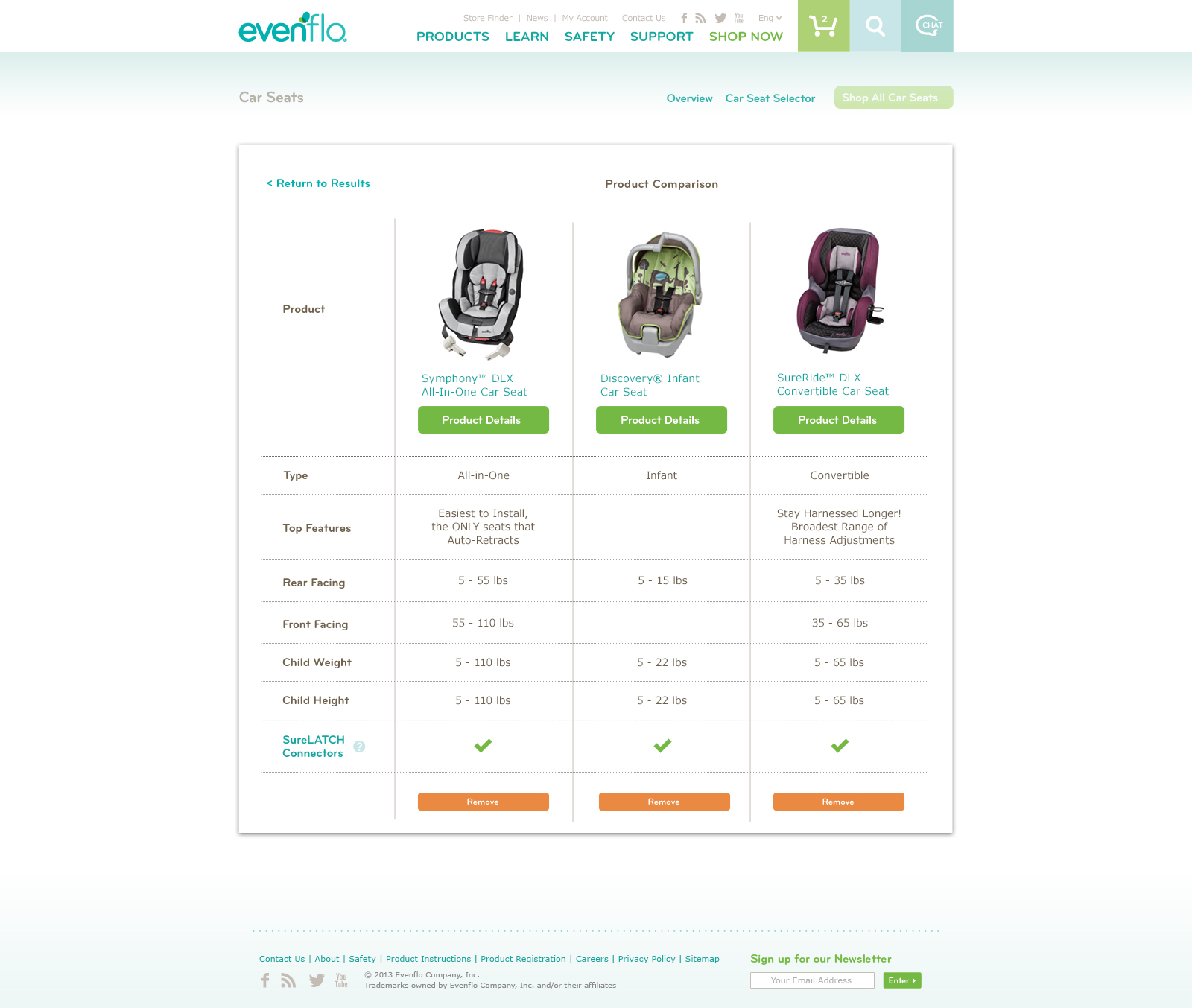 1-3-evenflo-shopallcarseats